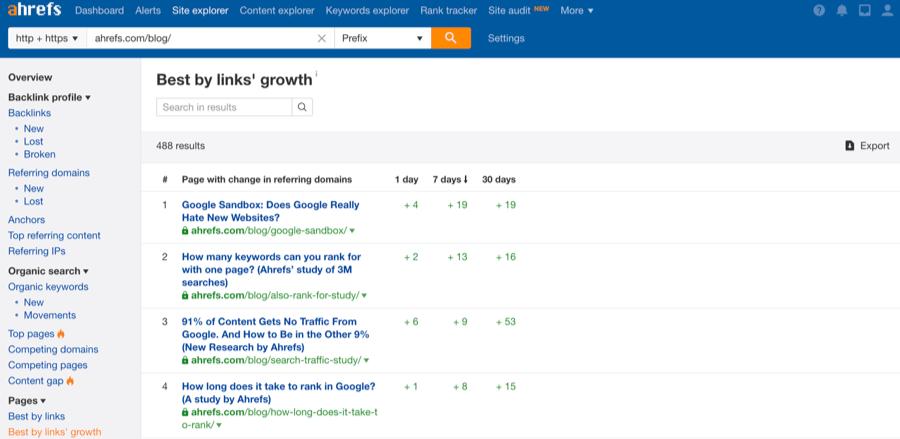 Best_by_links__growth__ahrefs_com_blog__on_Ahrefs